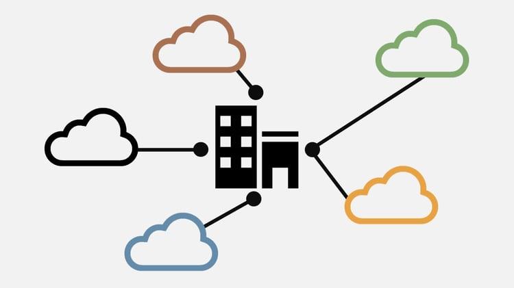 Drie uitdagingen van een multi-cloudstrategie