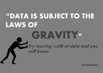 Quote data is subject to the laws of gravity