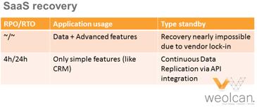 tabel_type_exit_strategie_SaaS
